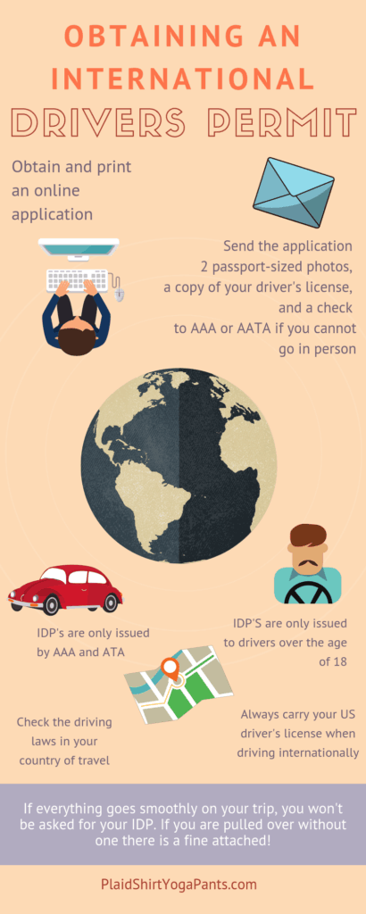 How to Get an International Driver's Permit or License Quickly
